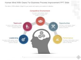 Human Mind With Gears For Business Process Improvement Ppt Slide