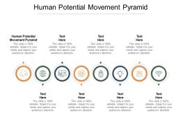 Human Potential Movement Pyramid Ppt Powerpoint Presentation Gallery Example File Cpb