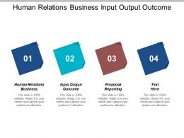 Human Relations Business Input Output Outcome Financial Reporting Cpb