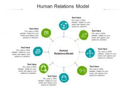 Human Relations Model Ppt Powerpoint Presentation Show Display Cpb