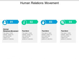 Human Relations Movement Ppt Powerpoint Presentation Infographic Template Graphics Template Cpb