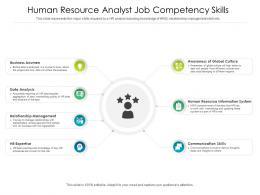 Human Resource Analyst Job Competency Skills