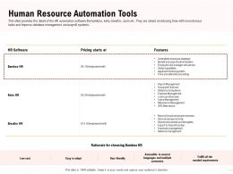 Human Resource Automation Tools Global Capabilities Ppt Presentation Slides