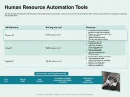 Human Resource Automation Tools Month Ppt Powerpoint Presentation Inspiration Background Images