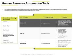 Human Resource Automation Tools Needed Requirements Ppt Powerpoint Topics