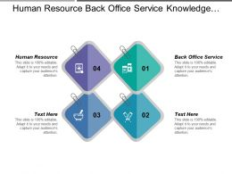 Human Resource Back Office Service Knowledge Discovery Analysis Statistics