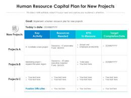 Human Resource Capital Plan For New Projects