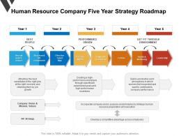 Human Resource Company Five Year Strategy Roadmap