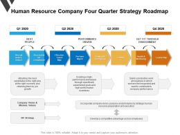 Human Resource Company Four Quarter Strategy Roadmap