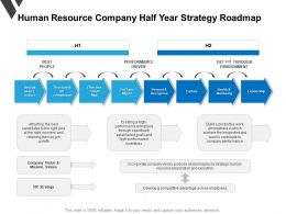 Human Resource Company Half Year Strategy Roadmap