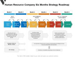 Human Resource Company Six Months Strategy Roadmap