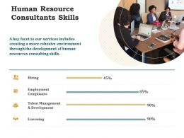 Human Resource Consultants Skills Ppt Powerpoint Presentation Graphic Template