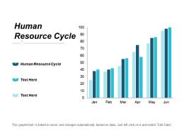 Human Resource Cycle Ppt Powerpoint Presentation Infographic Template Deck Cpb