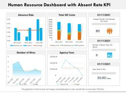 Human Resource Dashboard With Absent Rate KPI