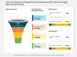Human Resource Department Dashboard KPI With Average Recruitment Time