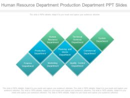 Human Resource Department Production Department Ppt Slide