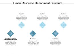 Human Resource Department Structure Ppt Powerpoint Presentation Model Cpb