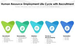 Human Resource Employment Life Cycle With Recruitment