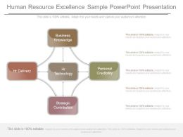 Human Resource Excellence Sample Powerpoint Presentation