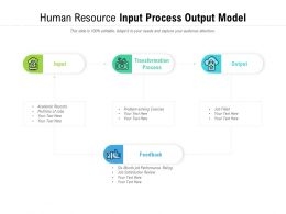 Human Resource Input Process Output Model