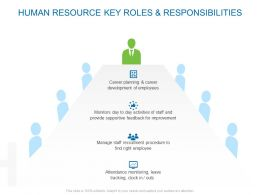 Human Resource Key Roles And Responsibilities Ppt Powerpoint Ideas
