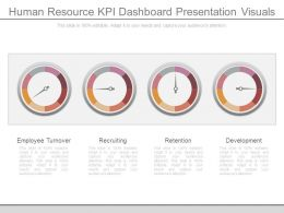 Human Resource Kpi Dashboard Presentation Visuals