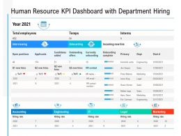 Human Resource KPI Dashboard With Department Hiring