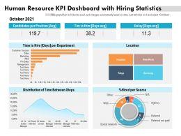 Human Resource KPI Dashboard With Hiring Statistics