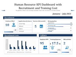 Human Resource KPI Dashboard With Recruitment And Training Cost