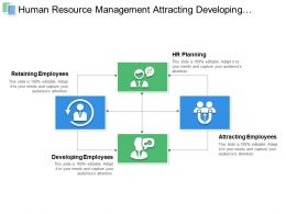 Human Resource Management Attracting Developing And Retaining Employees