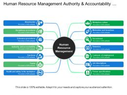Human Resource Management Authority And Accountability Health And Safety