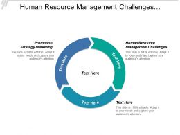 Human Resource Management Challenges Promotion Strategy Marketing Cpb