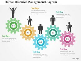human_resource_management_diagram_flat_powerpoint_design_Slide01