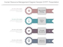 Human Resource Management Diagram Sample Of Ppt Presentation