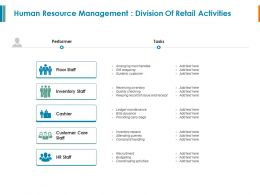 Human Resource Management Division Of Retail Activities Inventory Staff Ppt Slides