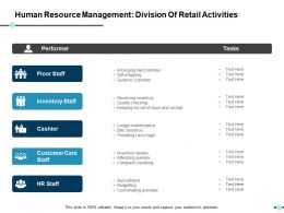 Human Resource Management Division Of Retail Activities Ppt Show Display