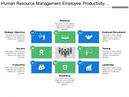 Human Resource Management Employee Productivity Rewarding Success Leadership