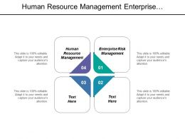 Human Resource Management Enterprise Risk Management Interview Management Cpb