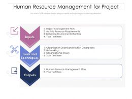Human Resource Management For Project