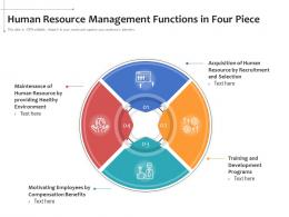 Human Resource Management Functions In Four Piece