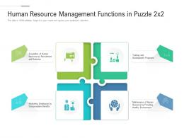 Human Resource Management Functions In Puzzle 2x2