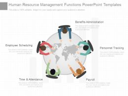 Human Resource Management Functions Powerpoint Templates