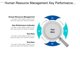 Human Resource Management Key Performance Indicator Event Management Cpb