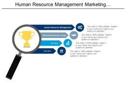 Human Resource Management Marketing Organization Design Product Planning Cpb