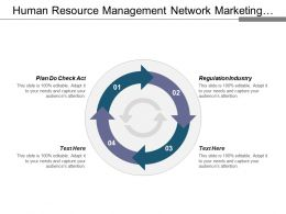 Human Resource Management Network Marketing Cash Flow Analysis Cpb