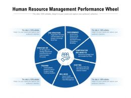 Human Resource Management Performance Wheel