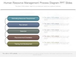 Human Resource Management Process Diagram Ppt Slides