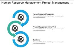 Human Resource Management Project Management Critical Path Trading Strategy Cpb