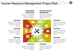 Human Resource Management Project Risk Assessment Controlling Process Cpb
