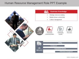 Human Resource Management Role Ppt Example